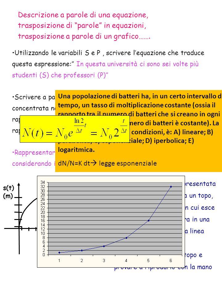dN/N=K dt legge esponenziale