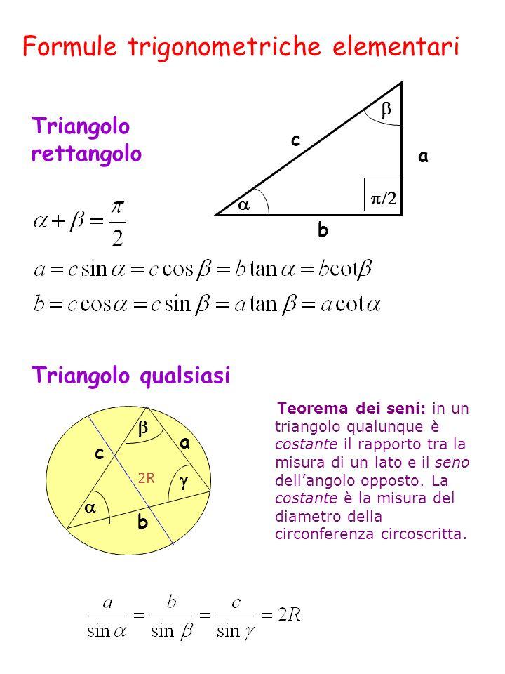 Formule trigonometriche elementari