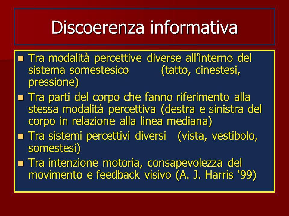 Discoerenza informativa