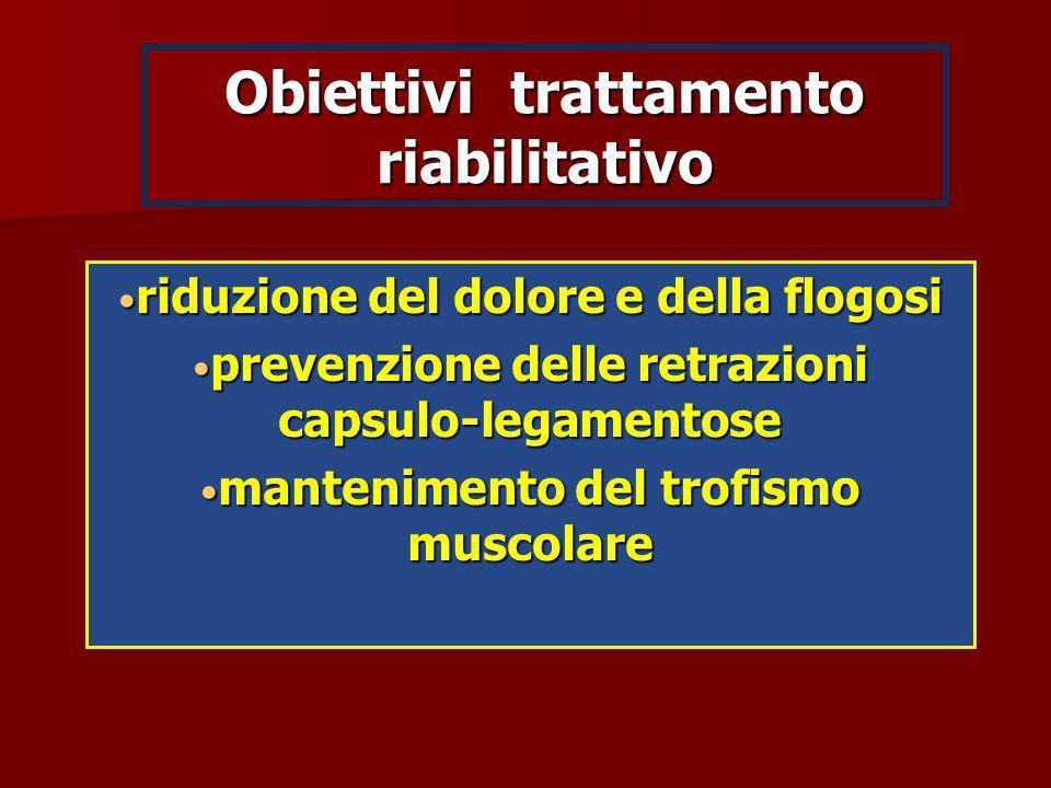 Obiettivi trattamento riabilitativo