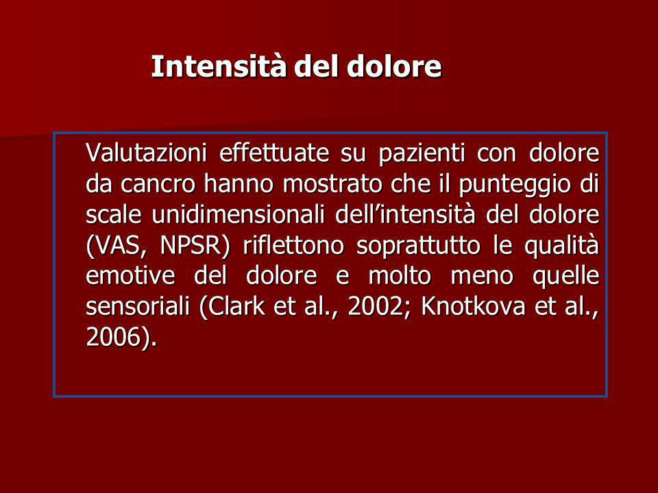 Intensità del dolore