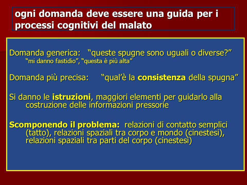 ogni domanda deve essere una guida per i processi cognitivi del malato