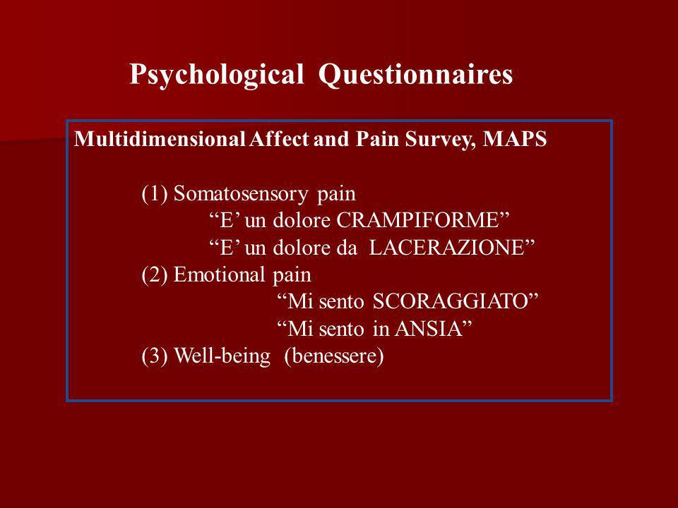 Psychological Questionnaires