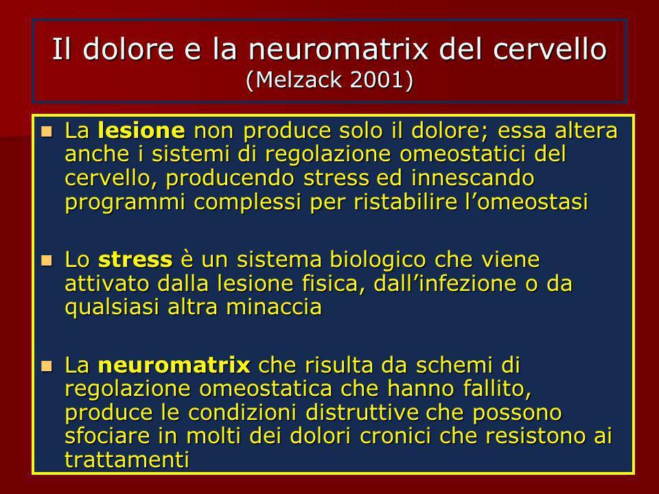 Il dolore e la neuromatrix del cervello (Melzack 2001)