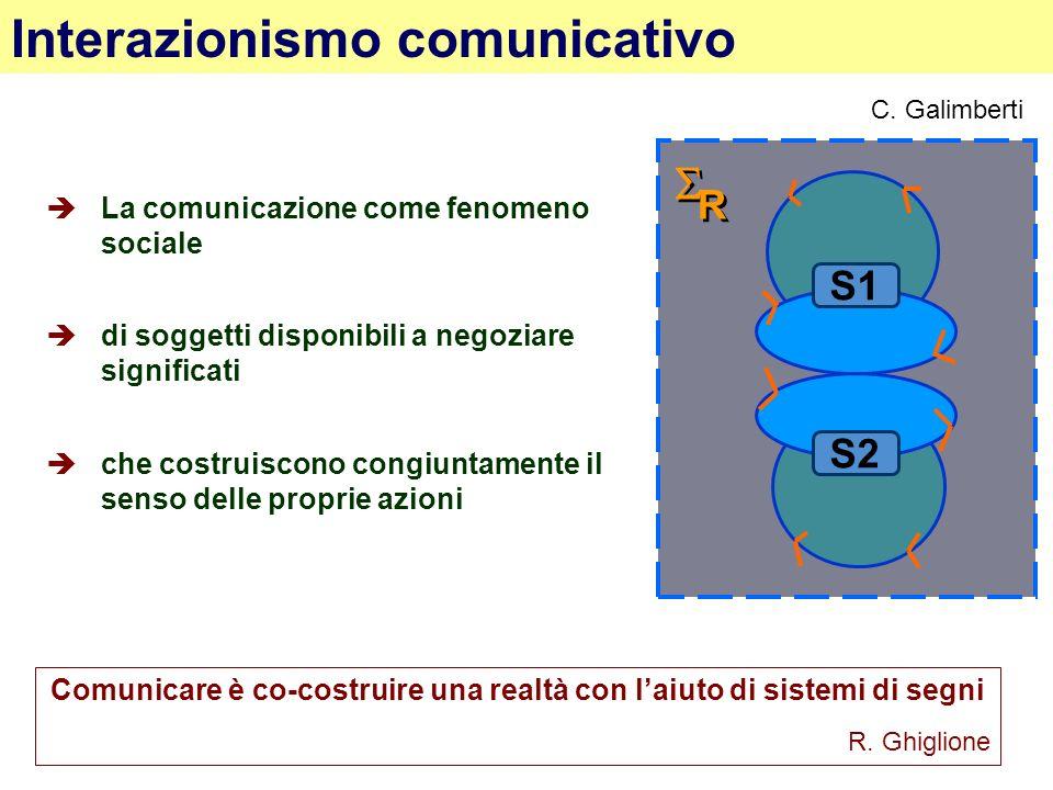 Comunicare è co-costruire una realtà con l'aiuto di sistemi di segni