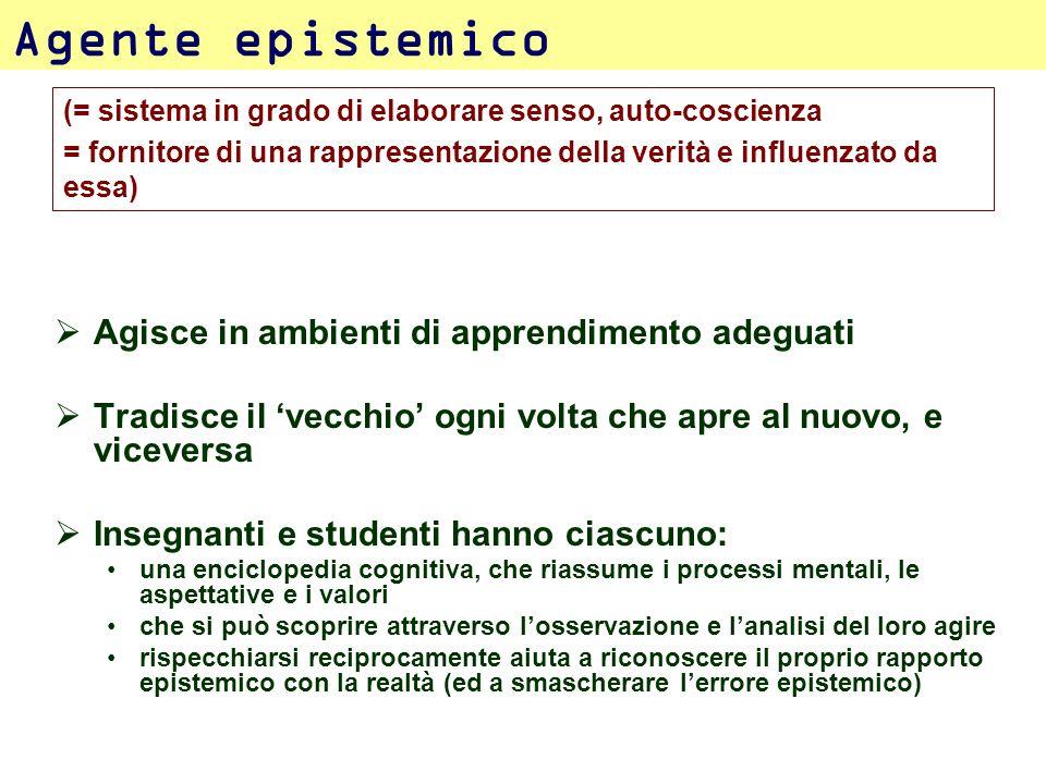 Agente epistemico Agisce in ambienti di apprendimento adeguati
