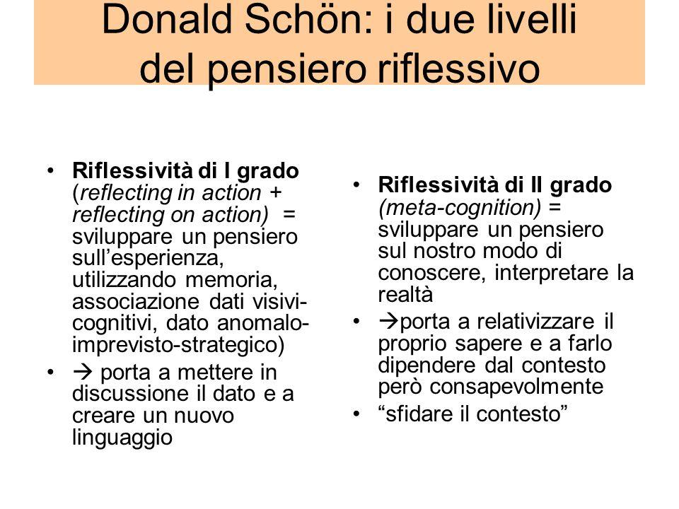 Donald Schön: i due livelli del pensiero riflessivo