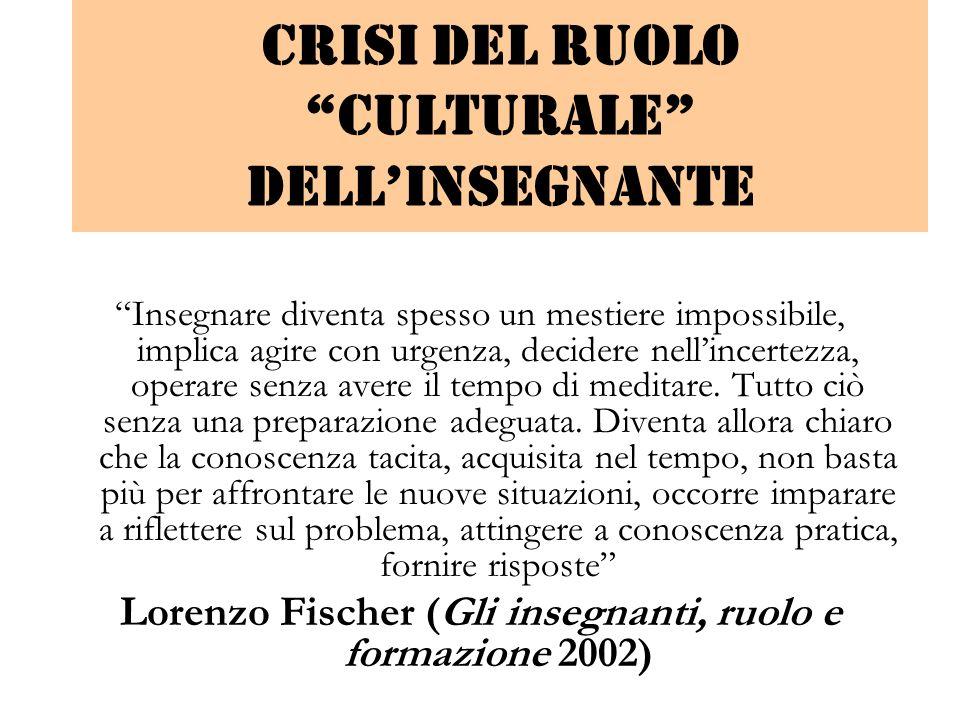 Crisi del ruolo culturale dell'insegnante