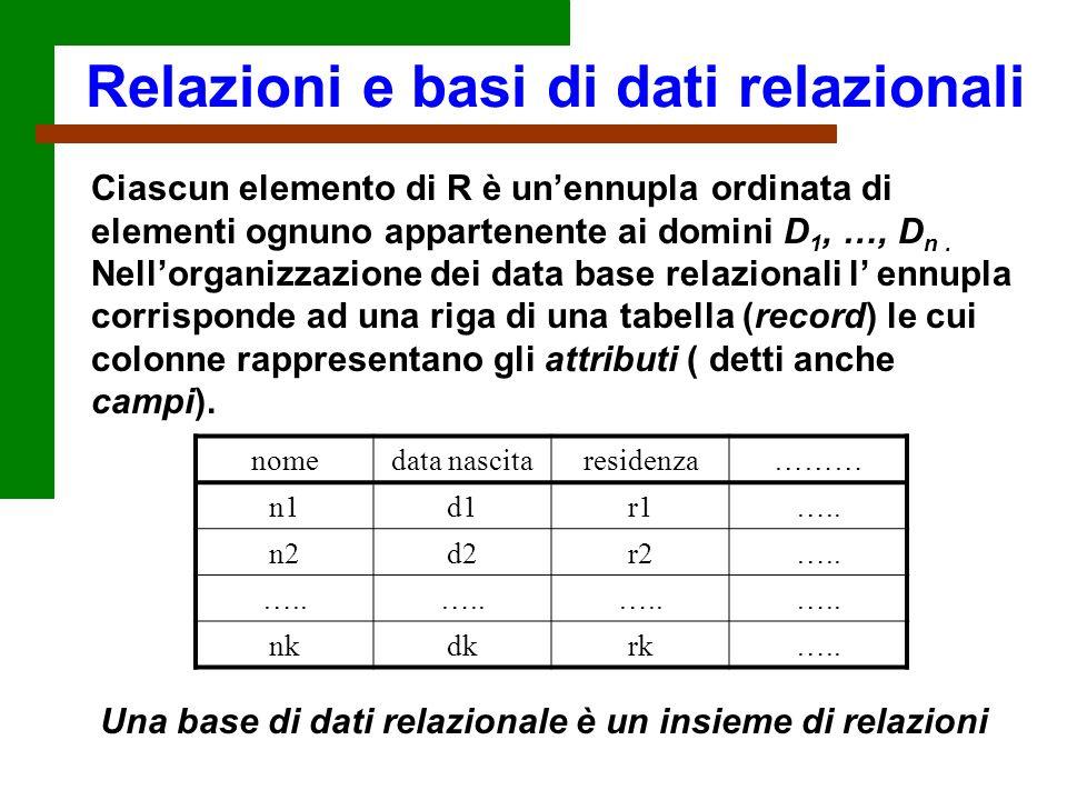 Relazioni e basi di dati relazionali