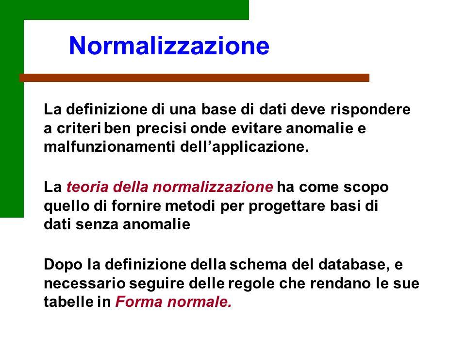 Normalizzazione La definizione di una base di dati deve rispondere a criteri ben precisi onde evitare anomalie e malfunzionamenti dell'applicazione.