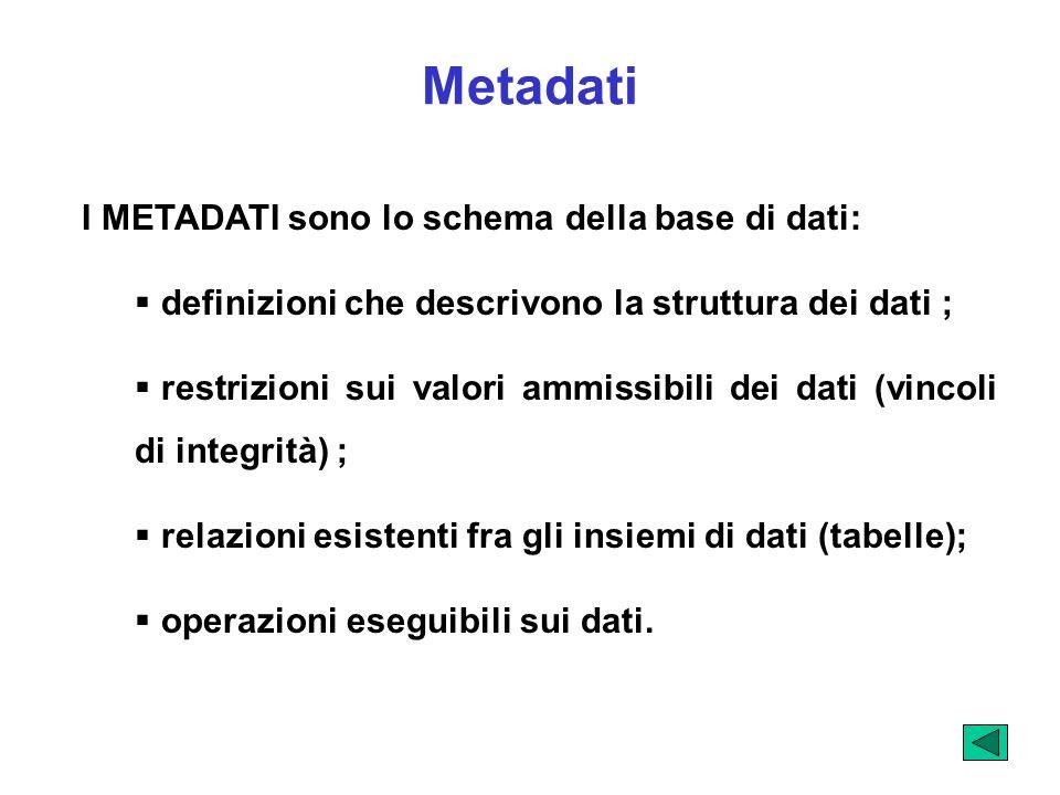 Metadati I METADATI sono lo schema della base di dati:
