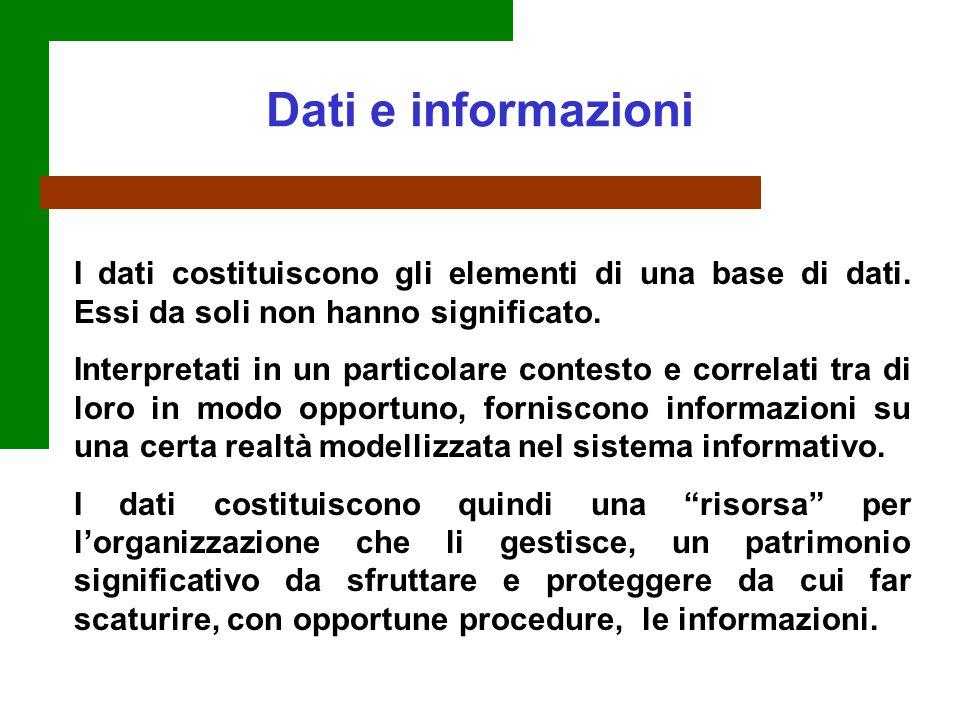 Dati e informazioni I dati costituiscono gli elementi di una base di dati. Essi da soli non hanno significato.