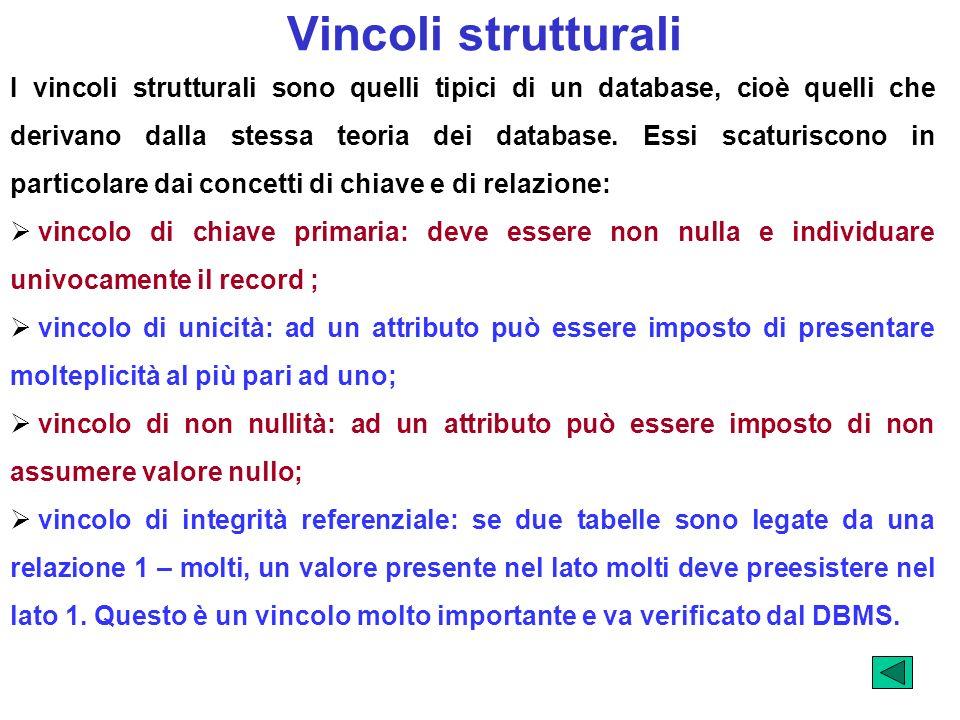 Vincoli strutturali