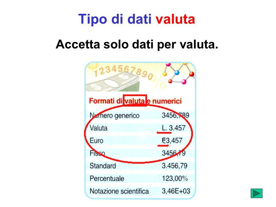 Tipo di dati valuta Accetta solo dati per valuta.