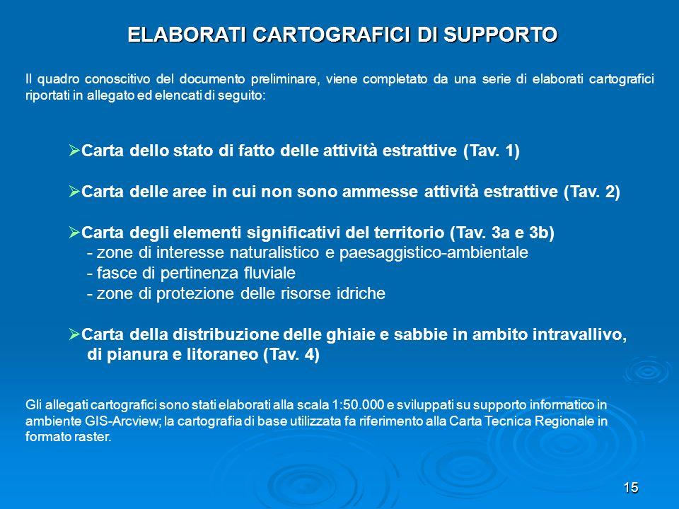 ELABORATI CARTOGRAFICI DI SUPPORTO
