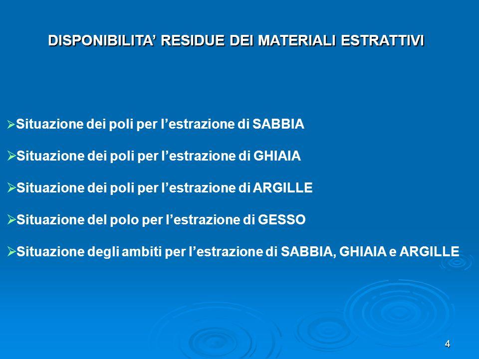 DISPONIBILITA' RESIDUE DEI MATERIALI ESTRATTIVI