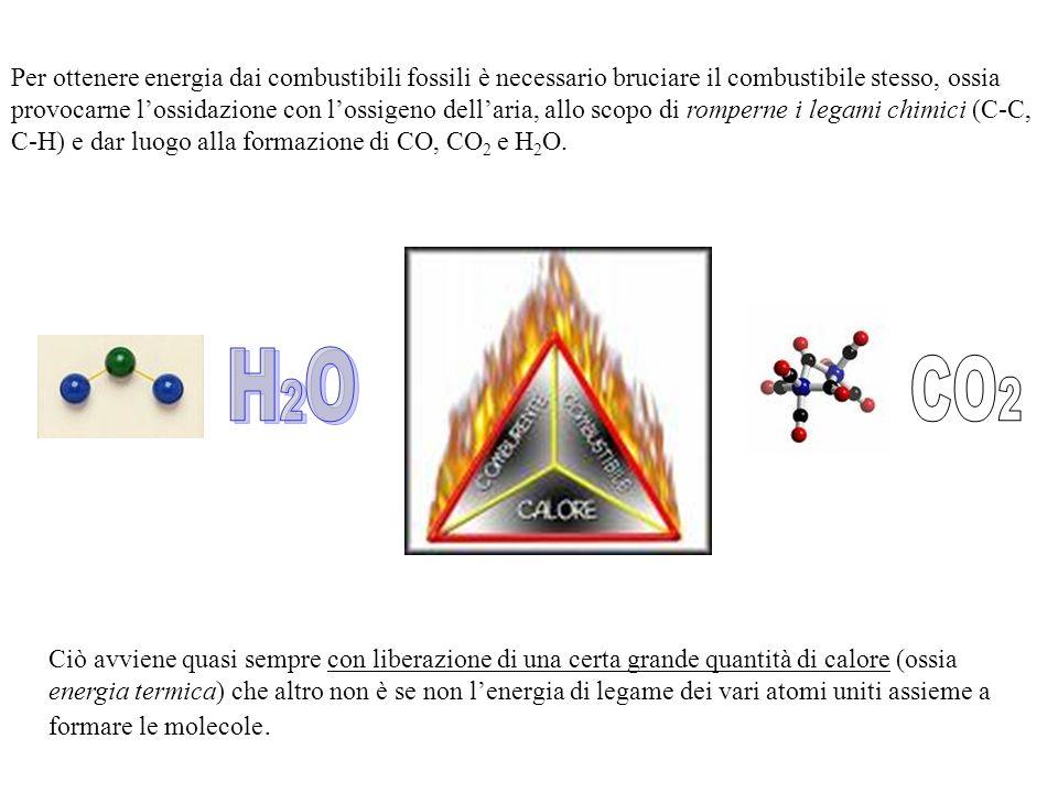 Per ottenere energia dai combustibili fossili è necessario bruciare il combustibile stesso, ossia provocarne l'ossidazione con l'ossigeno dell'aria, allo scopo di romperne i legami chimici (C-C, C-H) e dar luogo alla formazione di CO, CO2 e H2O.