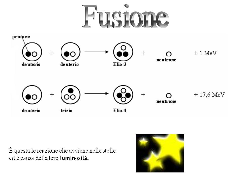 Fusione È questa le reazione che avviene nelle stelle ed è causa della loro luminosità.
