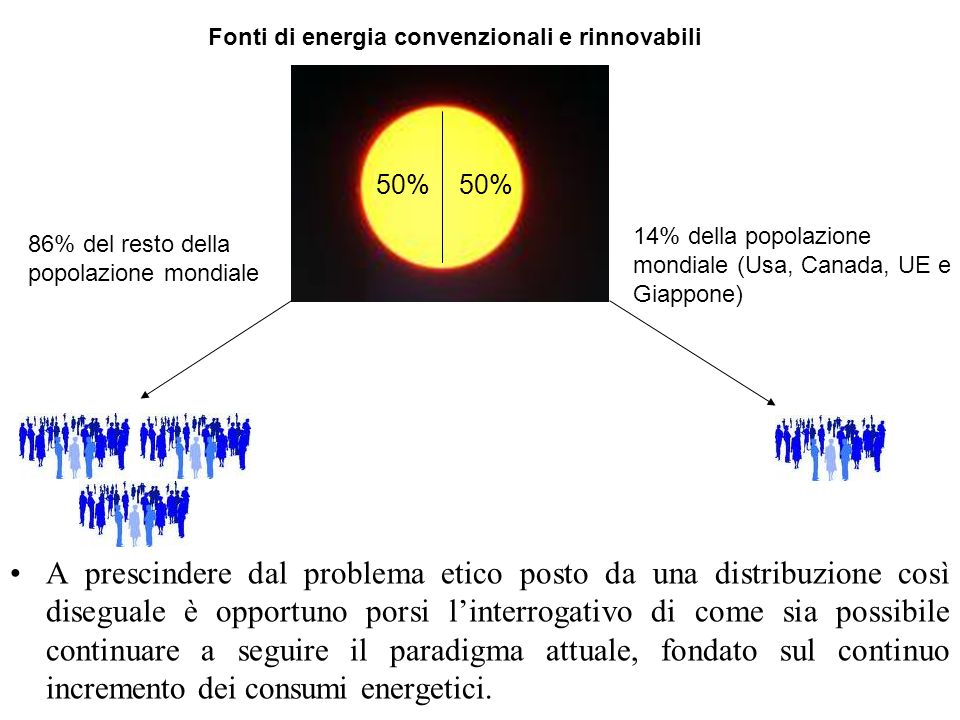 Fonti di energia convenzionali e rinnovabili