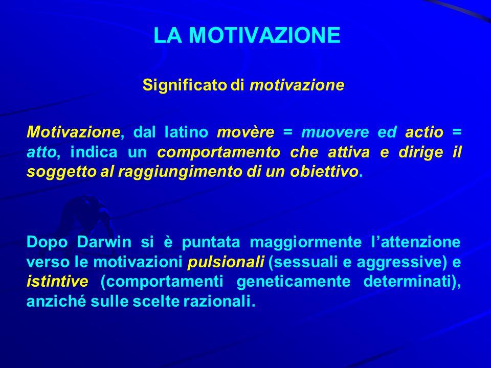Significato di motivazione