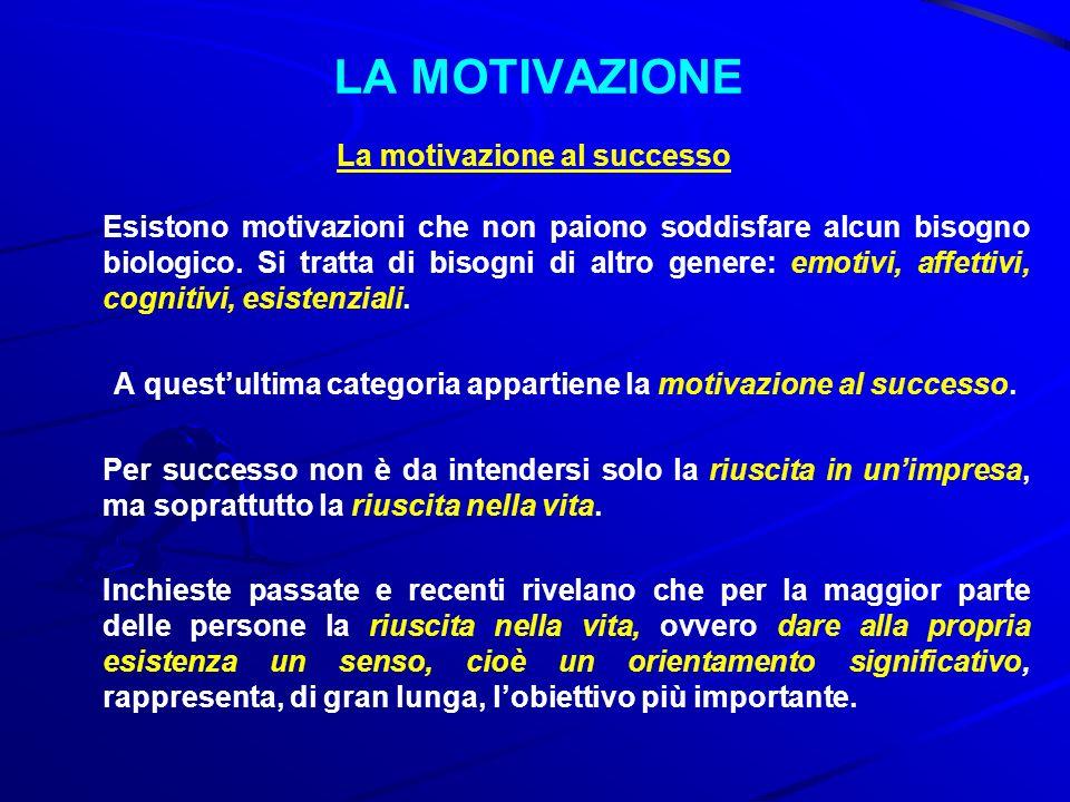 LA MOTIVAZIONE La motivazione al successo