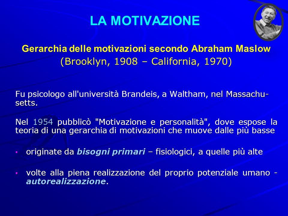 Gerarchia delle motivazioni secondo Abraham Maslow