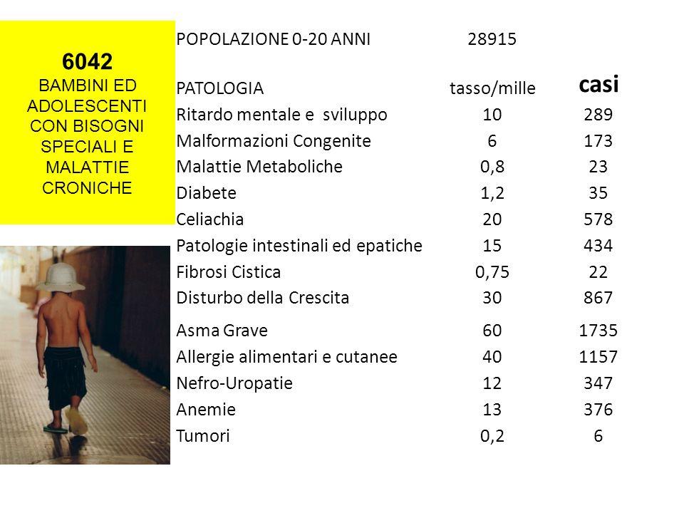 6042 BAMBINI ED ADOLESCENTI CON BISOGNI SPECIALI E MALATTIE CRONICHE