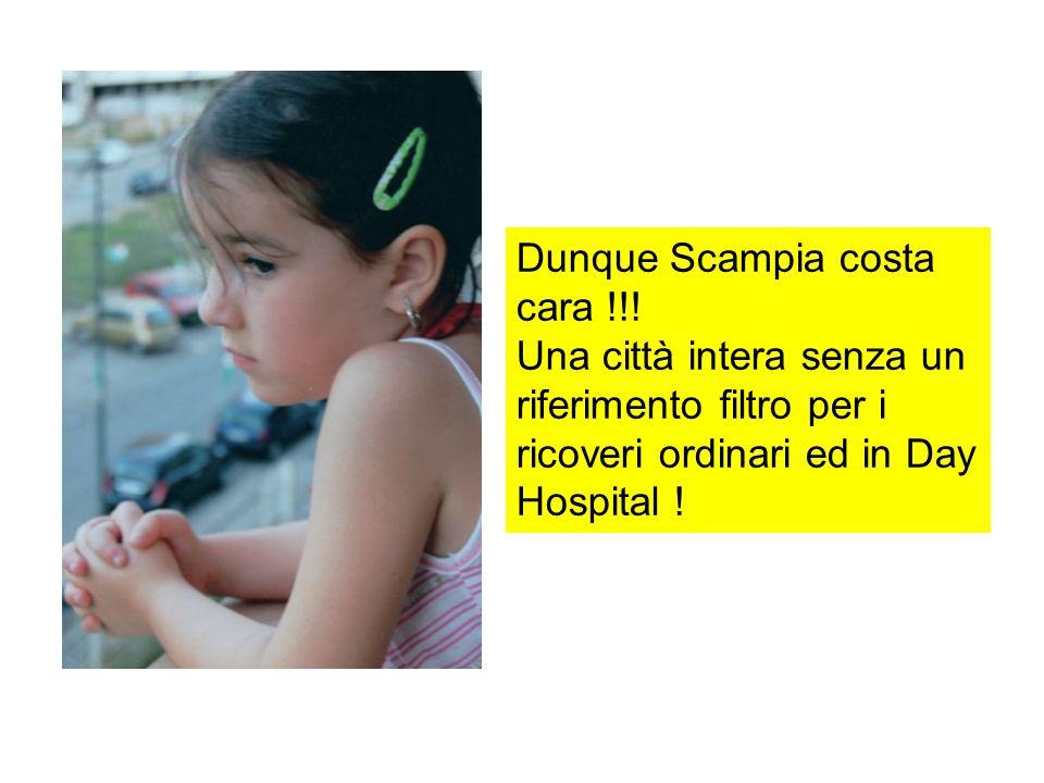 Dunque Scampia costa cara !!!