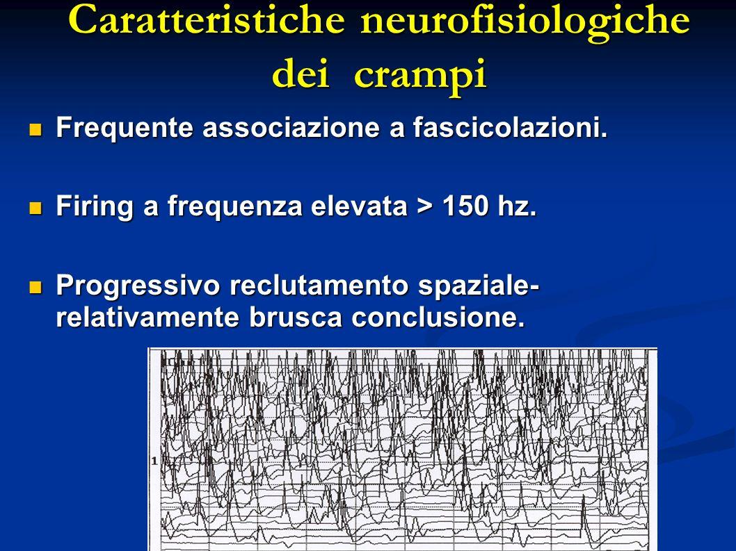 Caratteristiche neurofisiologiche dei crampi