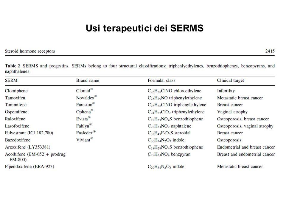 Usi terapeutici dei SERMS
