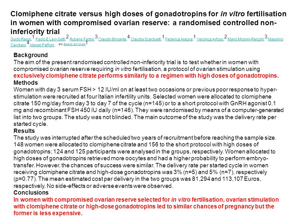 Clomiphene citrate versus high doses of gonadotropins for in vitro fertilisation in women with compromised ovarian reserve: a randomised controlled non-inferiority trial