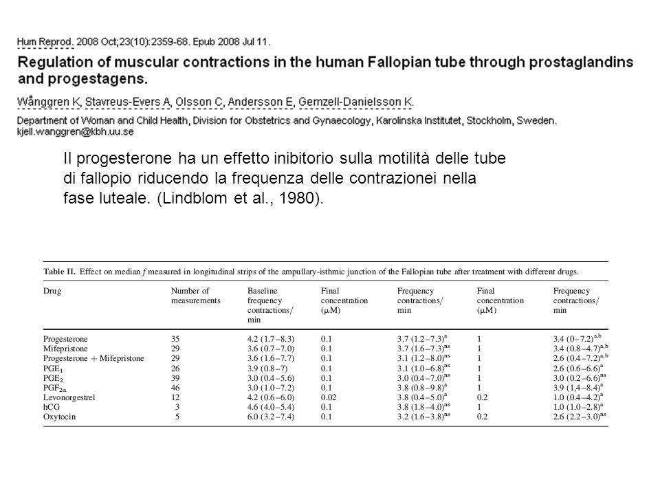 Il progesterone ha un effetto inibitorio sulla motilità delle tube di fallopio riducendo la frequenza delle contrazionei nella fase luteale.