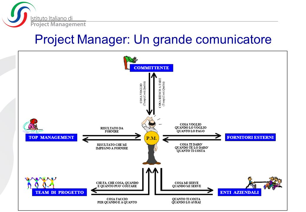 Project Manager: Un grande comunicatore