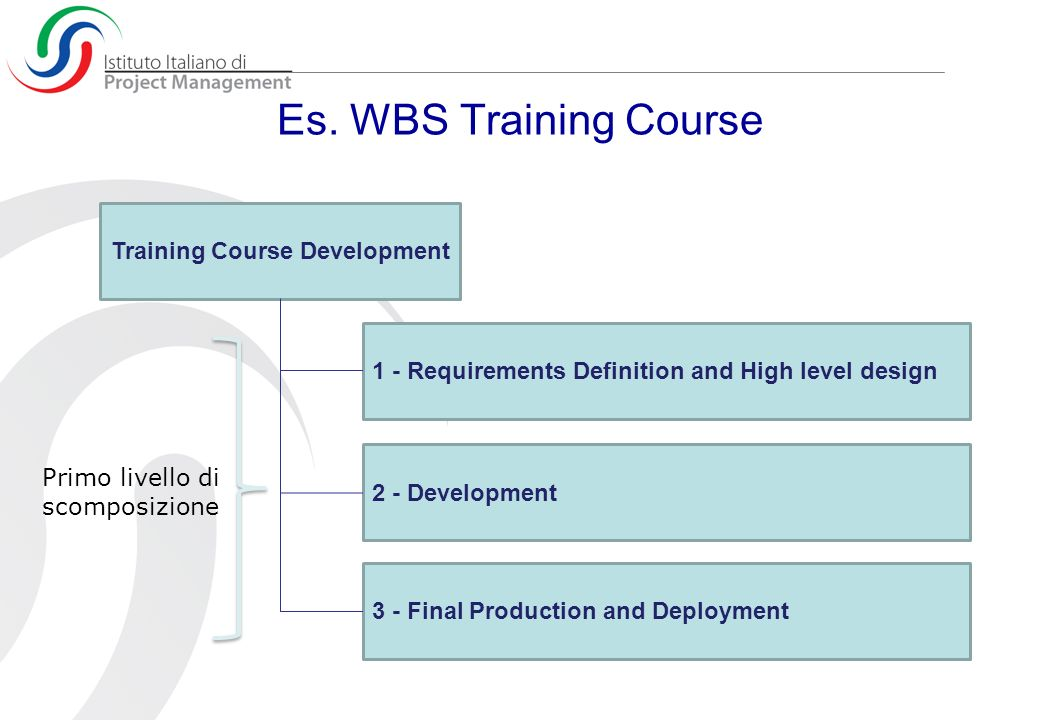 Training Course Development
