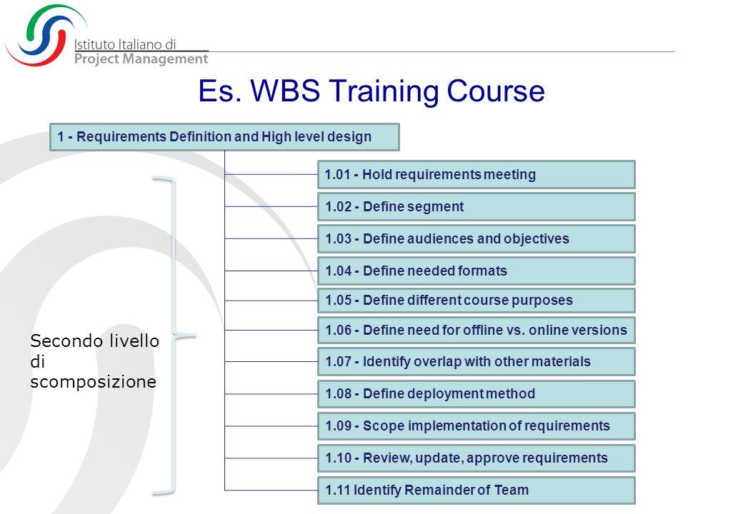 Es. WBS Training Course Secondo livello di scomposizione