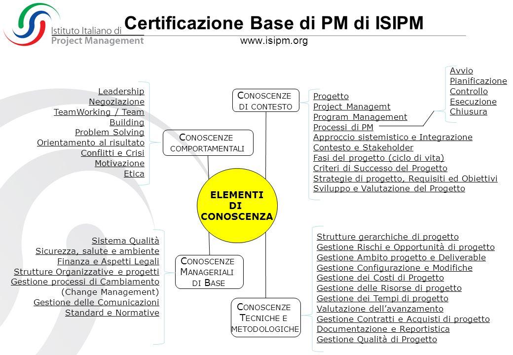 Certificazione Base di PM di ISIPM www.isipm.org