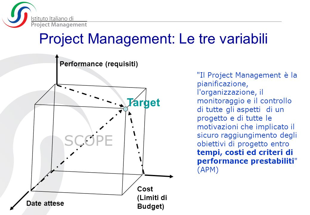 Project Management: Le tre variabili
