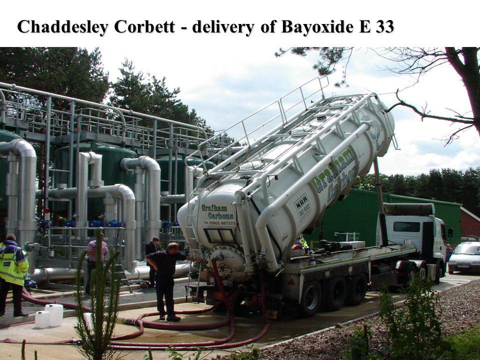 Chaddesley Corbett - delivery of Bayoxide E 33