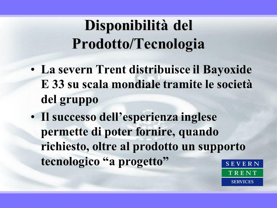 Disponibilità del Prodotto/Tecnologia