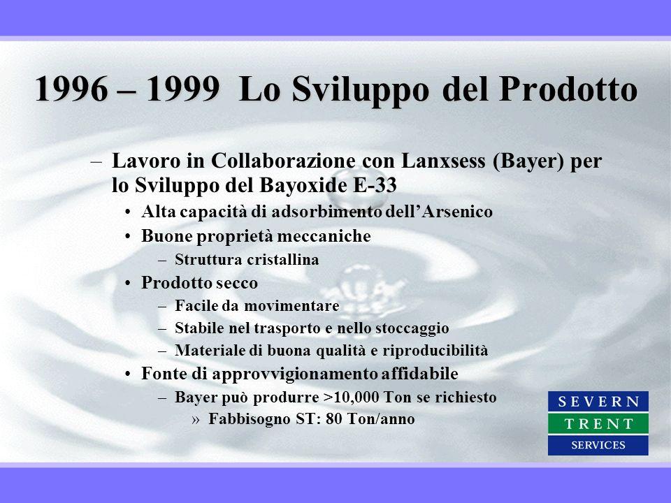 1996 – 1999 Lo Sviluppo del Prodotto
