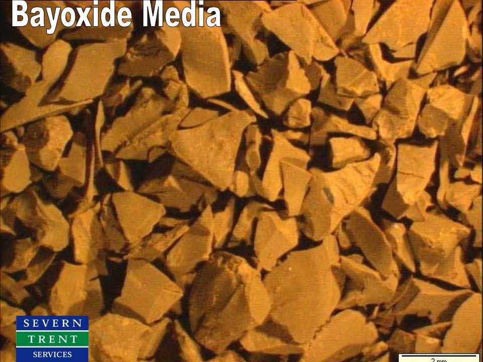 Bayoxide Media