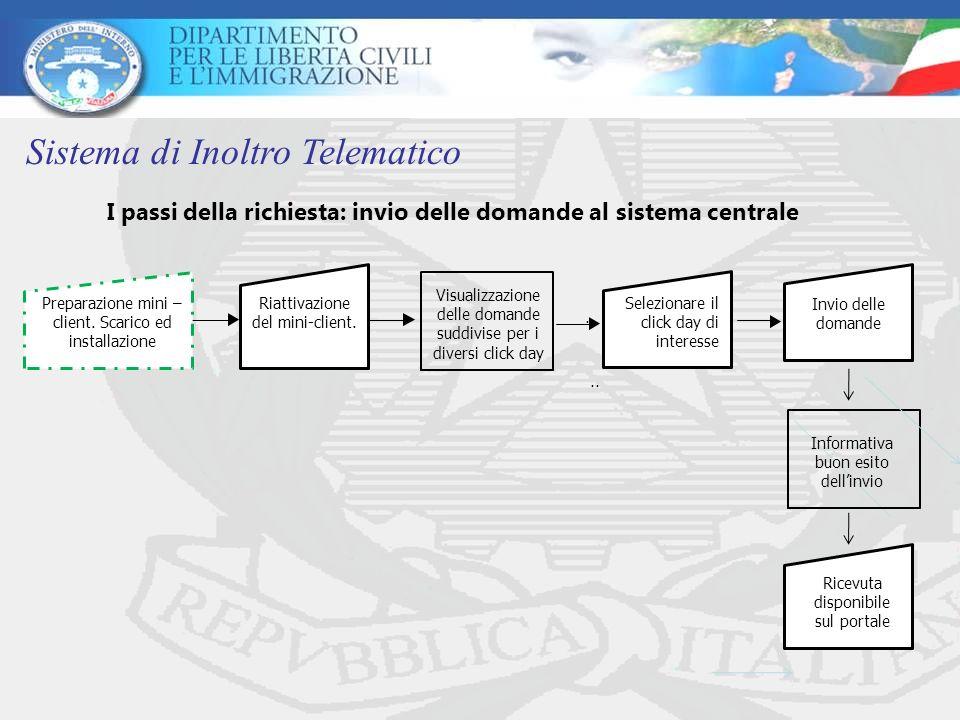 I passi della richiesta: invio delle domande al sistema centrale