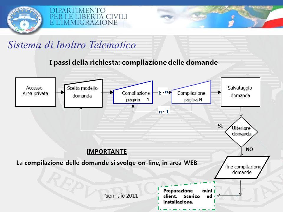 Sistema di Inoltro Telematico