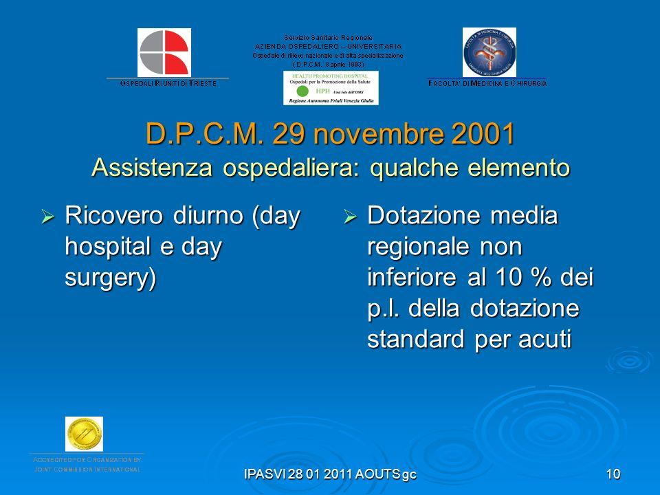 D.P.C.M. 29 novembre 2001 Assistenza ospedaliera: qualche elemento