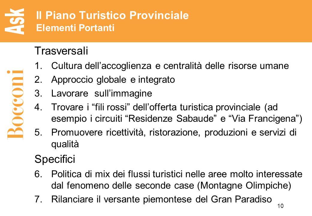 Il Piano Turistico Provinciale Elementi Portanti
