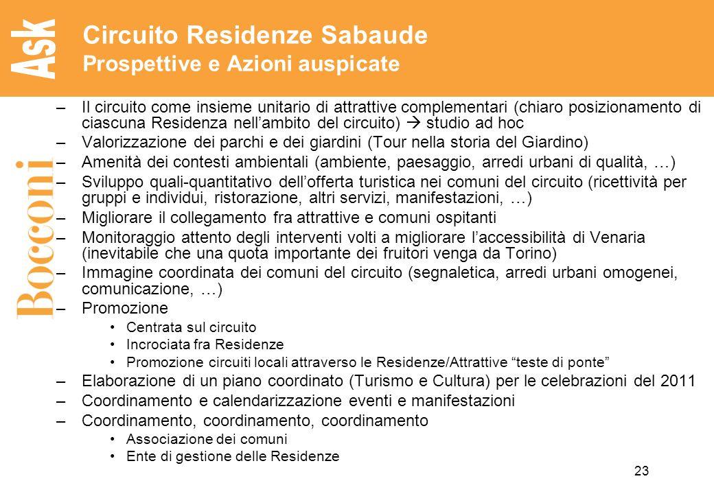 Circuito Residenze Sabaude Prospettive e Azioni auspicate