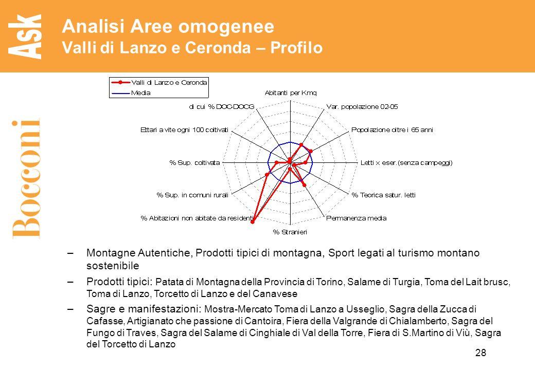 Analisi Aree omogenee Valli di Lanzo e Ceronda – Profilo