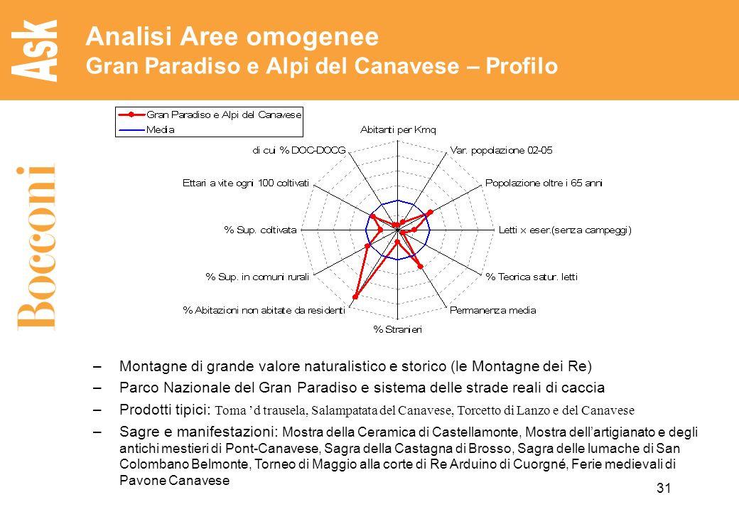 Analisi Aree omogenee Gran Paradiso e Alpi del Canavese – Profilo
