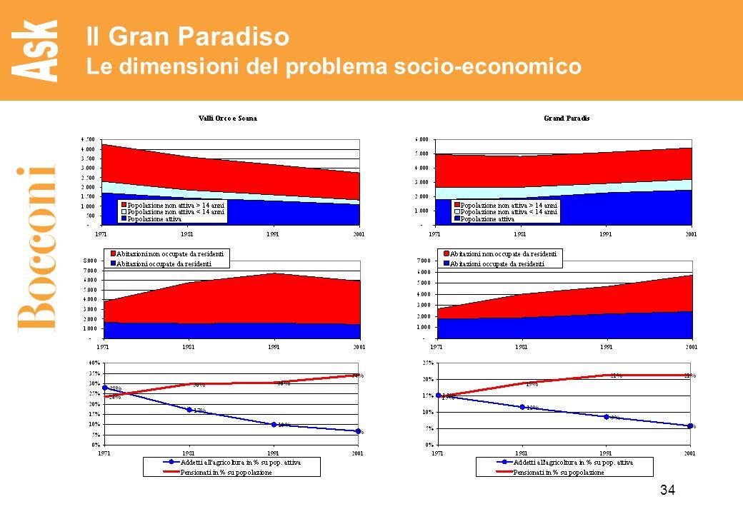 Il Gran Paradiso Le dimensioni del problema socio-economico