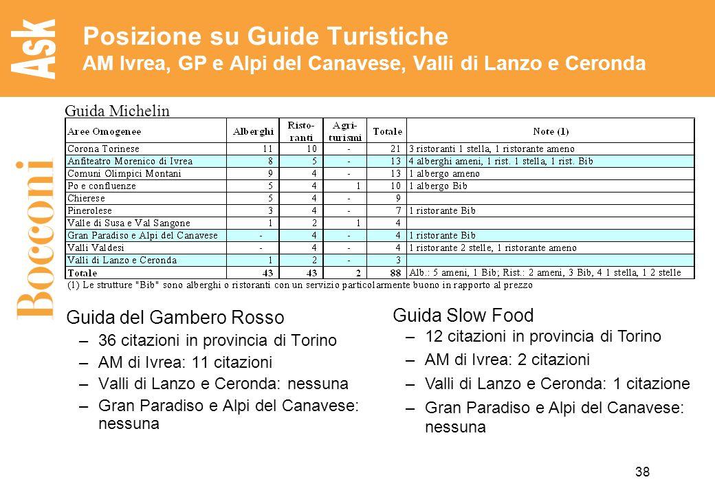 Posizione su Guide Turistiche AM Ivrea, GP e Alpi del Canavese, Valli di Lanzo e Ceronda